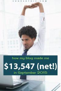 September 2015: Blog Net Income Report
