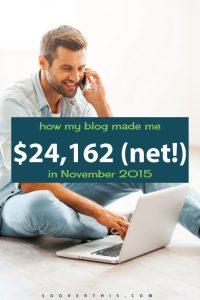 November 2015: Blog Net Income Report