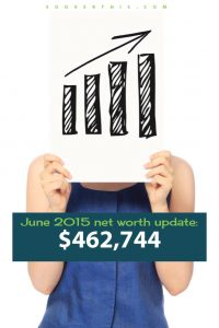 June 2015: Net Worth Update