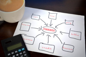 The Time is Now to Make Solid Financial Strides